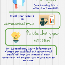 YIC Leaving Cert Results Helpline