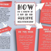 What is Intimate Partner Violence (IPV)?  Information for young women!