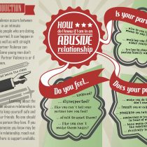 What is Intimate Partner Violence (IPV)?  Information for young men!